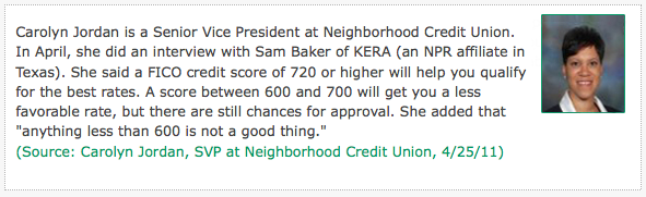 Credit Score of 720 Will Help You Get a Good Mortgage Rate